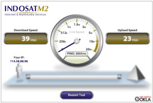 test speed m2 pake G502 GPRS Mode