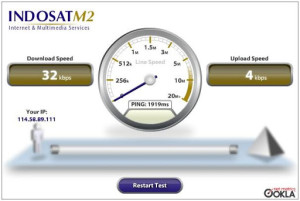 test speed m2 pake K510i