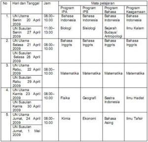 Jadwal UAN 2008-2009 SMAq