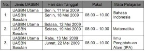 Jadwal UASBN 2008-2009 SD, MI, dan SDLB
