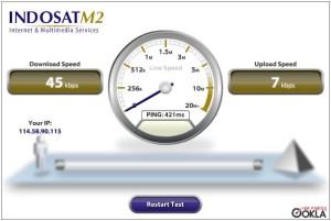 Speed Test 2 Januari 2009  20.47