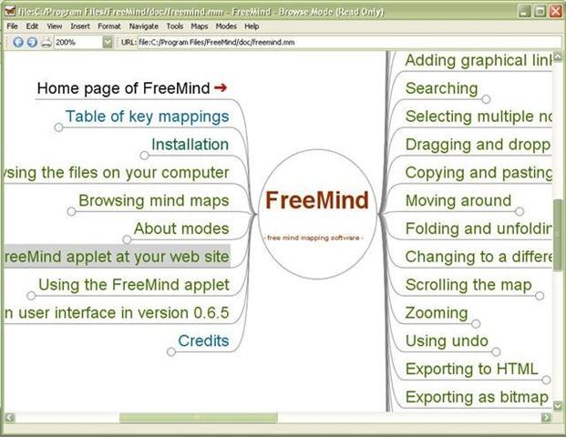software untuk brainstorming