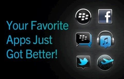 Cara Update Status BBM, Facebook, dan Twitter Bersamaan