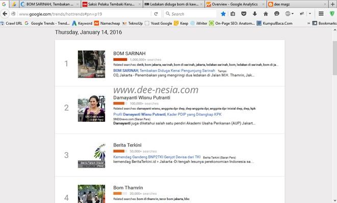 Gara-gara bom Sarinah Jakarta Blog Jadi Sepi