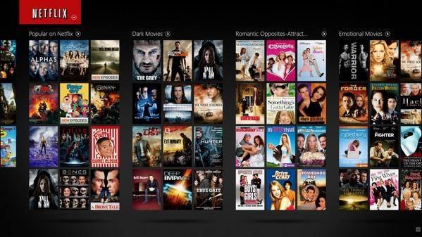 Netflix itu apa?