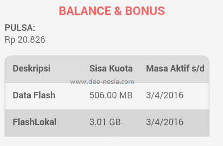 Data Flash dan Flash Lokal SimPati