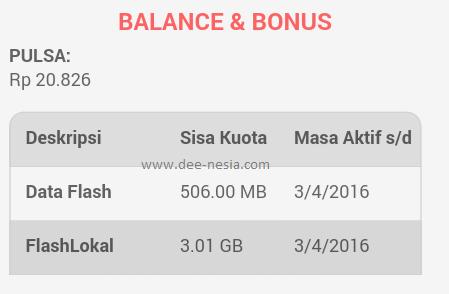 Data Flash dan Flash Lokal SimPati