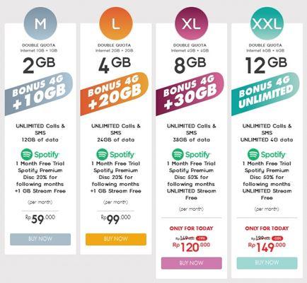 Paket Internet 4G Indosat Terbaru