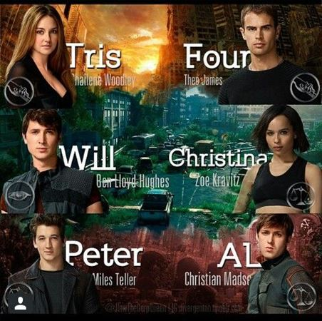 Karakter Utama Divergent