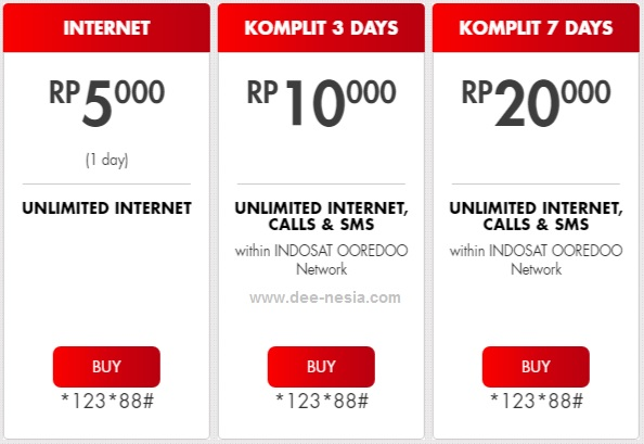 Paket internet Indosat unlimited Murah Mulai 5 Ribuan