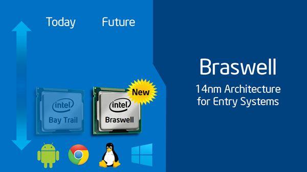 Intel HD Graphics 400 Braswell