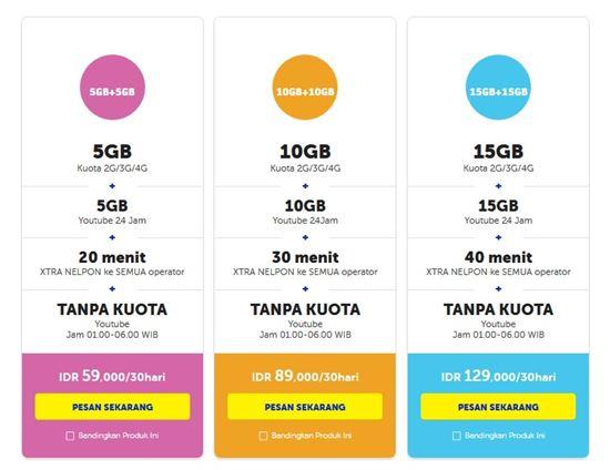 Paket Internet XL Terbaru Combo Kuota