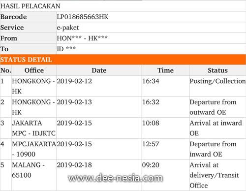 Arti Status EMS Pengiriman Paket Pos dari Luar Negeri